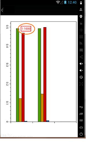 Xamarin Forms Oxyplot Column Series textannotation position