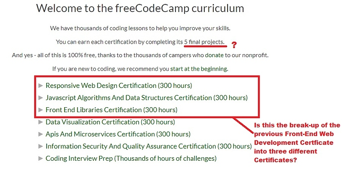 Certification Changes in Free Code Camp - The freeCodeCamp Forum
