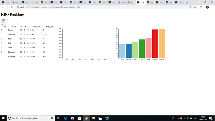 D3: Updating the y-Axis and changing the color of the bars in the